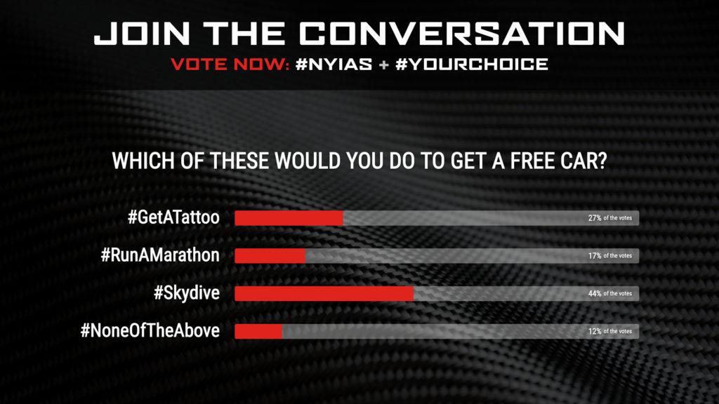 NY International Auto Show Live Polling